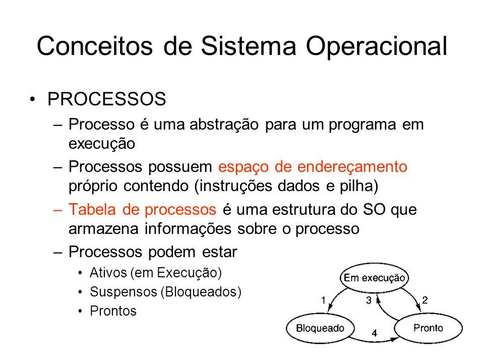 Conceitos de Sistema Operacional PROCESSOS –Processo é uma abstração para um programa em execução –Processos possuem espaço de endereçamento próprio contendo (instruções dados e pilha) –Tabela de processos é uma estrutura do SO que armazena informações sobre o processo –Processos podem estar Ativos (em Execução) Suspensos (Bloqueados) Prontos