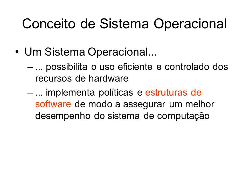 Conceito de Sistema Operacional Um Sistema Operacional...