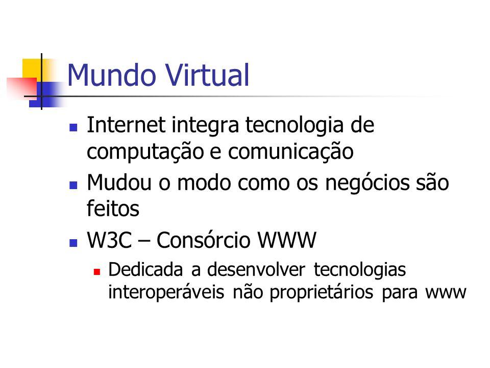 Mundo Virtual Internet integra tecnologia de computação e comunicação Mudou o modo como os negócios são feitos W3C – Consórcio WWW Dedicada a desenvol