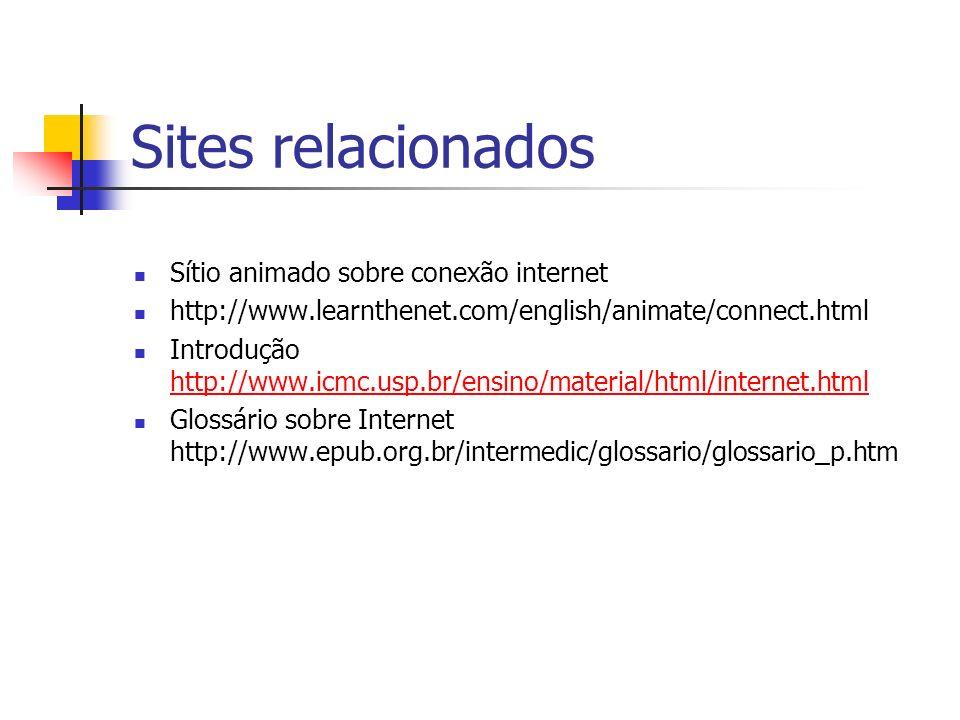 Sites relacionados Sítio animado sobre conexão internet http://www.learnthenet.com/english/animate/connect.html Introdução http://www.icmc.usp.br/ensi
