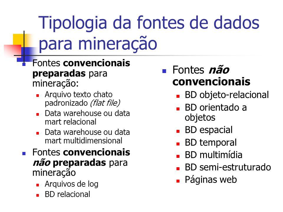Arquivo texto padronizado (flat file) Arquivo texto : Meta-dados do cabeçote: 1 a linha = nome do conceito ou relação a minerar, depois cada linha = tipo e/ou conjunto de valores possíveis de um atributo Dados no resto do arquivo: cada linha = um exemplo ou instância do conceito a aprender um registro de uma tabela de BD relacional separadas em campos por separadores convencionais cada campo = um atributo ou propriedade da instância campo de uma tabela de BD relacional