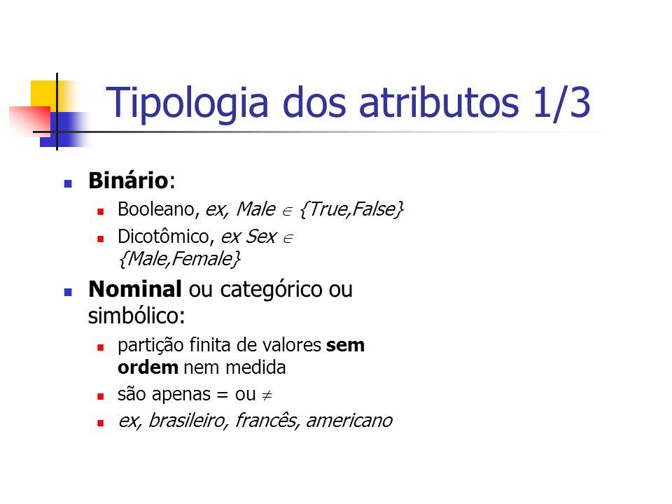 Tipologia dos atributos 1/3 Binário: Booleano, ex, Male {True,False} Dicotômico, ex Sex {Male,Female} Nominal ou categórico ou simbólico: partição fin