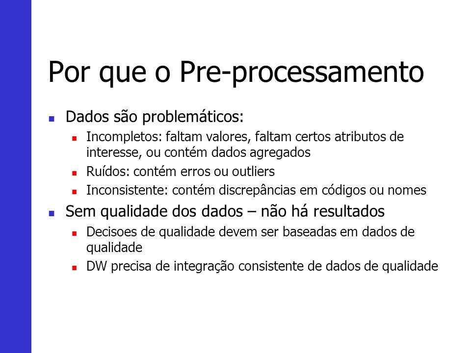 Por que o Pre-processamento Dados são problemáticos: Incompletos: faltam valores, faltam certos atributos de interesse, ou contém dados agregados Ruíd