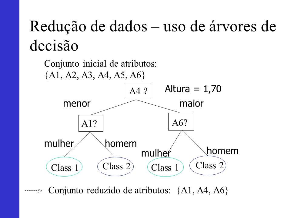 Conjunto inicial de atributos: {A1, A2, A3, A4, A5, A6} A4 ? A1? A6? Class 1 Class 2 Class 1 Class 2 > Conjunto reduzido de atributos: {A1, A4, A6} Re