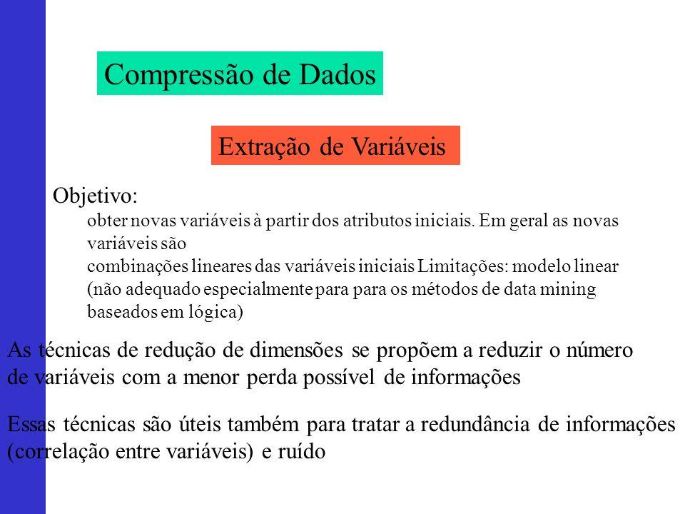 Compressão de Dados Extração de Variáveis Objetivo: obter novas variáveis à partir dos atributos iniciais. Em geral as novas variáveis são combinações