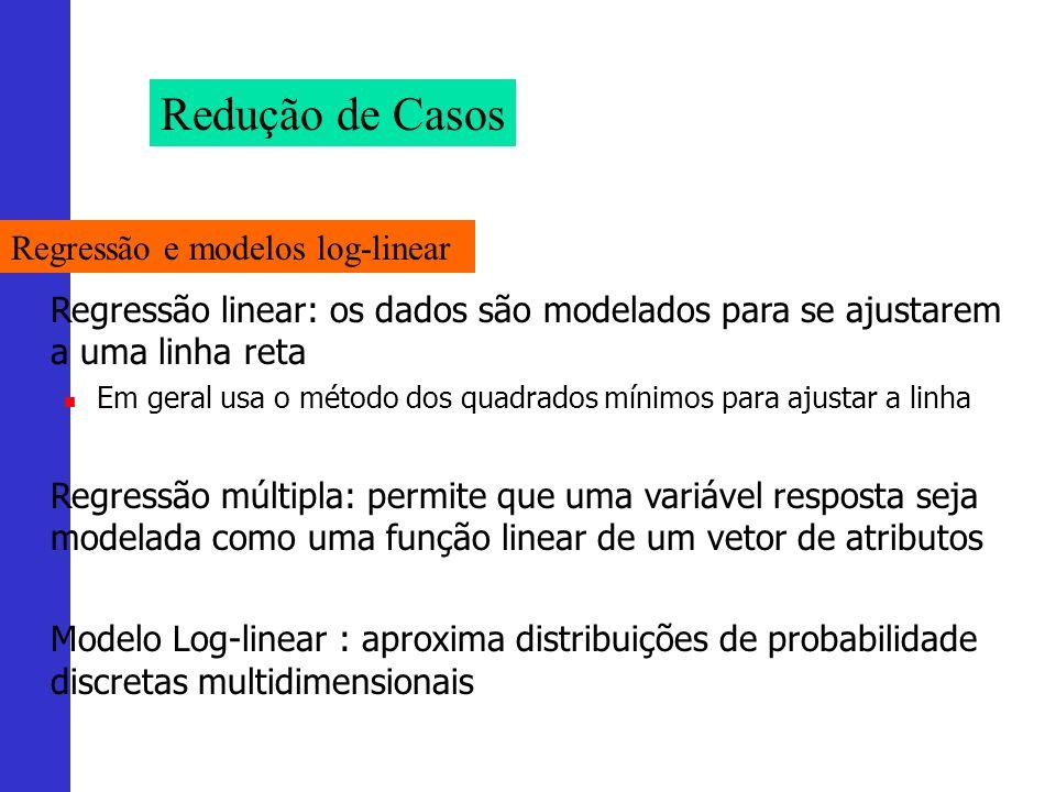 Redução de Casos Regressão e modelos log-linear Regressão linear: os dados são modelados para se ajustarem a uma linha reta Em geral usa o método dos