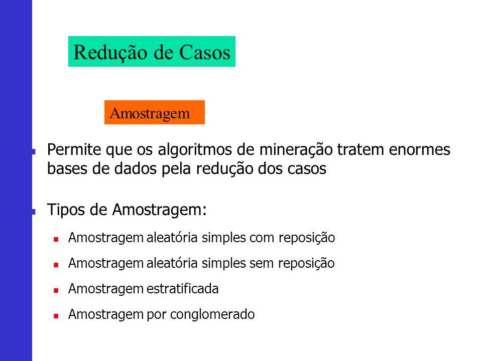 Redução de Casos Amostragem Permite que os algoritmos de mineração tratem enormes bases de dados pela redução dos casos Tipos de Amostragem: Amostrage