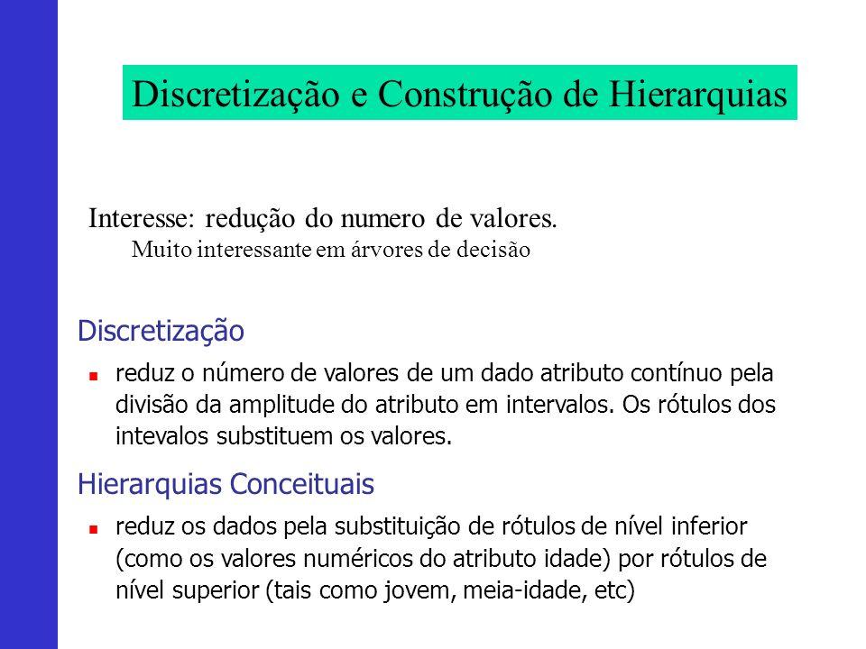 Discretização e Construção de Hierarquias Interesse: redução do numero de valores. Muito interessante em árvores de decisão Discretização reduz o núme