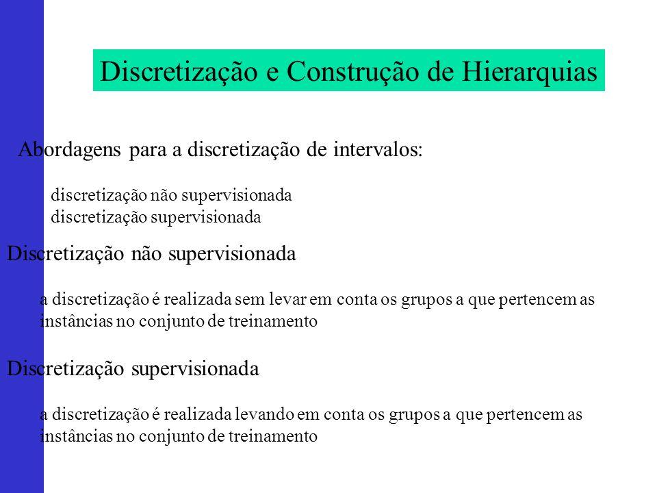 Discretização e Construção de Hierarquias Abordagens para a discretização de intervalos: discretização não supervisionada discretização supervisionada