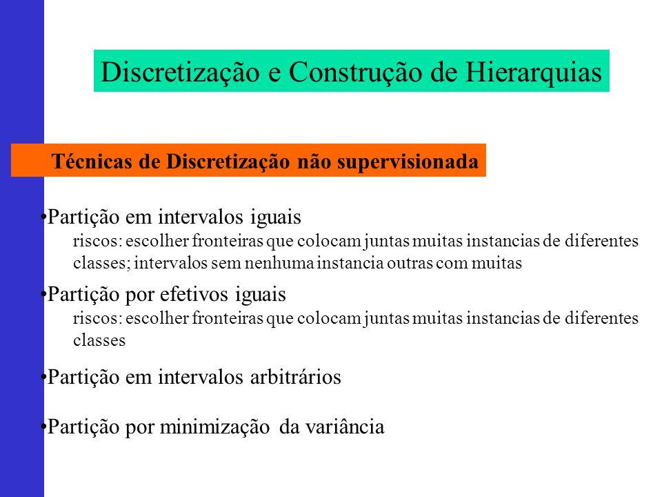 Discretização e Construção de Hierarquias Partição em intervalos iguais riscos: escolher fronteiras que colocam juntas muitas instancias de diferentes