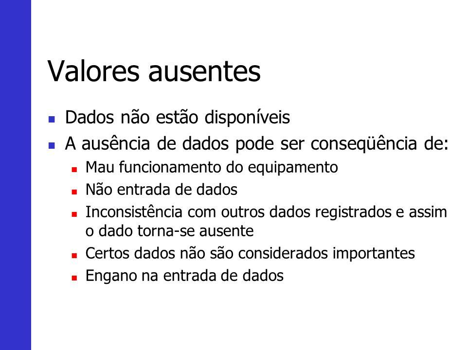 Valores ausentes Dados não estão disponíveis A ausência de dados pode ser conseqüência de: Mau funcionamento do equipamento Não entrada de dados Incon