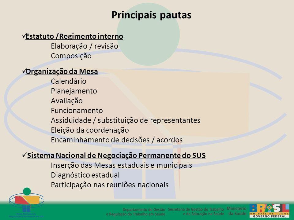 Principais pautas Estatuto /Regimento interno Elaboração / revisão Composição Organização da Mesa Calendário Planejamento Avaliação Funcionamento Assi