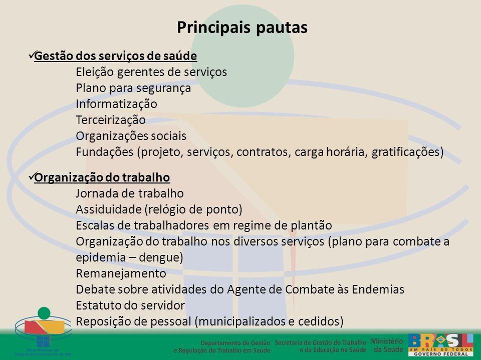 Principais pautas Gestão dos serviços de saúde Eleição gerentes de serviços Plano para segurança Informatização Terceirização Organizações sociais Fun
