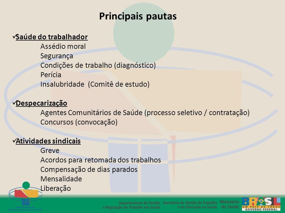 Principais pautas Saúde do trabalhador Assédio moral Segurança Condições de trabalho (diagnóstico) Perícia Insalubridade (Comitê de estudo) Despecariz