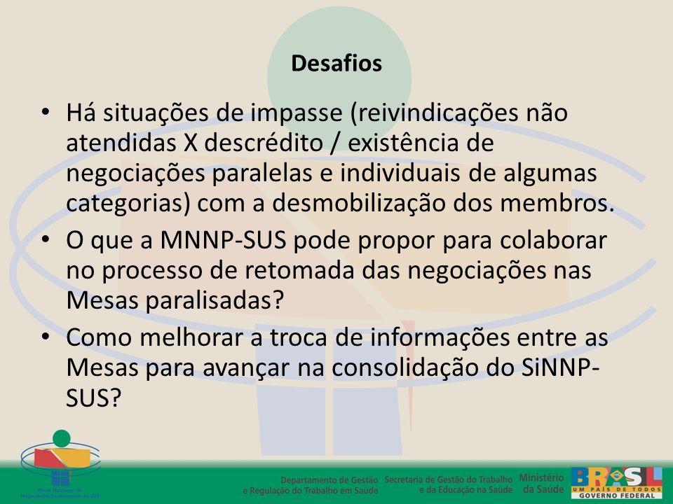 Desafios Há situações de impasse (reivindicações não atendidas X descrédito / existência de negociações paralelas e individuais de algumas categorias)