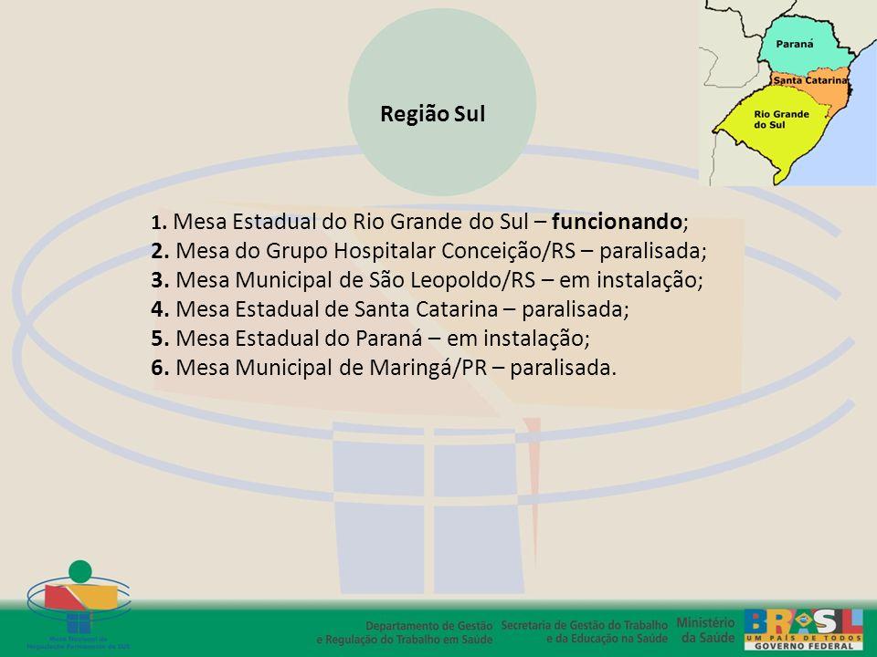 Região Sul 1. Mesa Estadual do Rio Grande do Sul – funcionando; 2. Mesa do Grupo Hospitalar Conceição/RS – paralisada; 3. Mesa Municipal de São Leopol