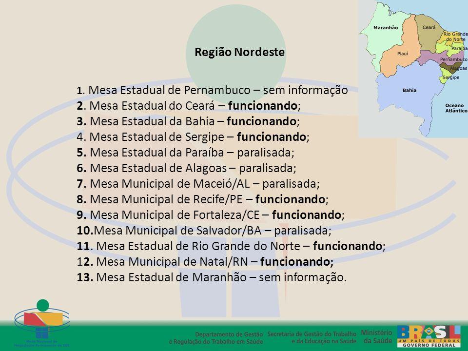 Região Nordeste 1. Mesa Estadual de Pernambuco – sem informação 2. Mesa Estadual do Ceará – funcionando; 3. Mesa Estadual da Bahia – funcionando; 4. M