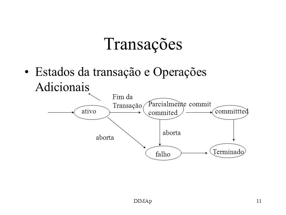 DIMAp11 Transações Estados da transação e Operações Adicionais Fim da Transação ativo aborta Parcialmente commited commit committted falho Terminado