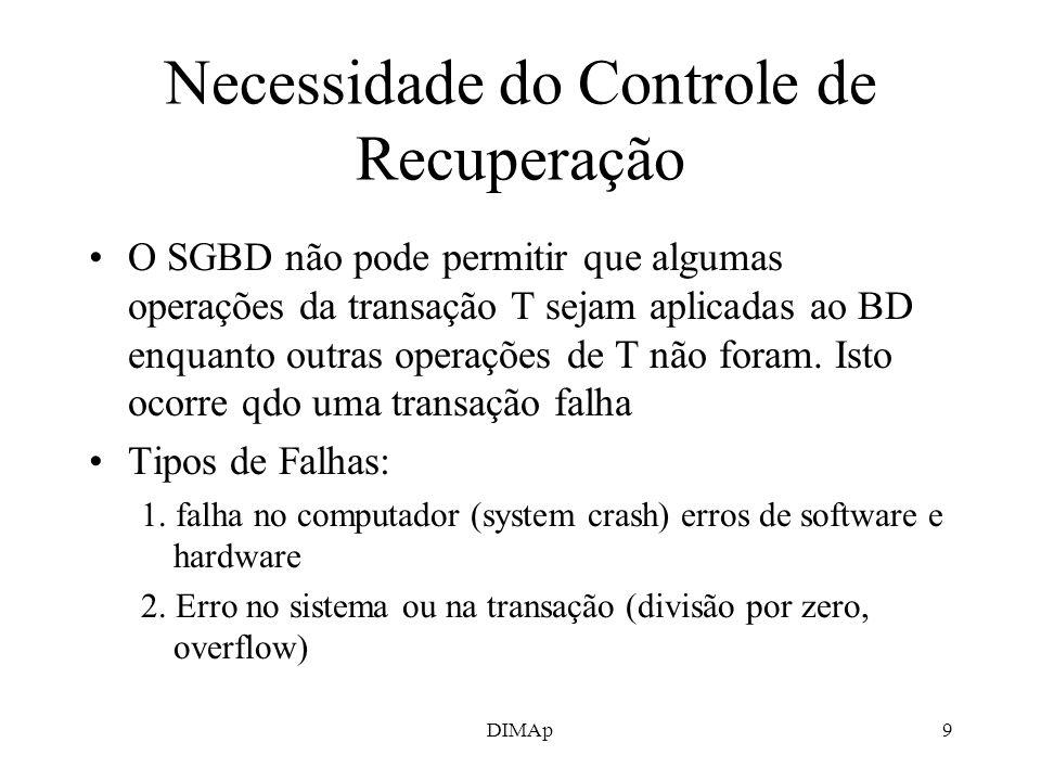 DIMAp9 Necessidade do Controle de Recuperação O SGBD não pode permitir que algumas operações da transação T sejam aplicadas ao BD enquanto outras oper