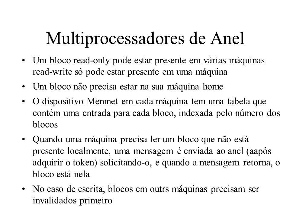 Multiprocessadores de Anel Um bloco read-only pode estar presente em várias máquinas read-write só pode estar presente em uma máquina Um bloco não pre