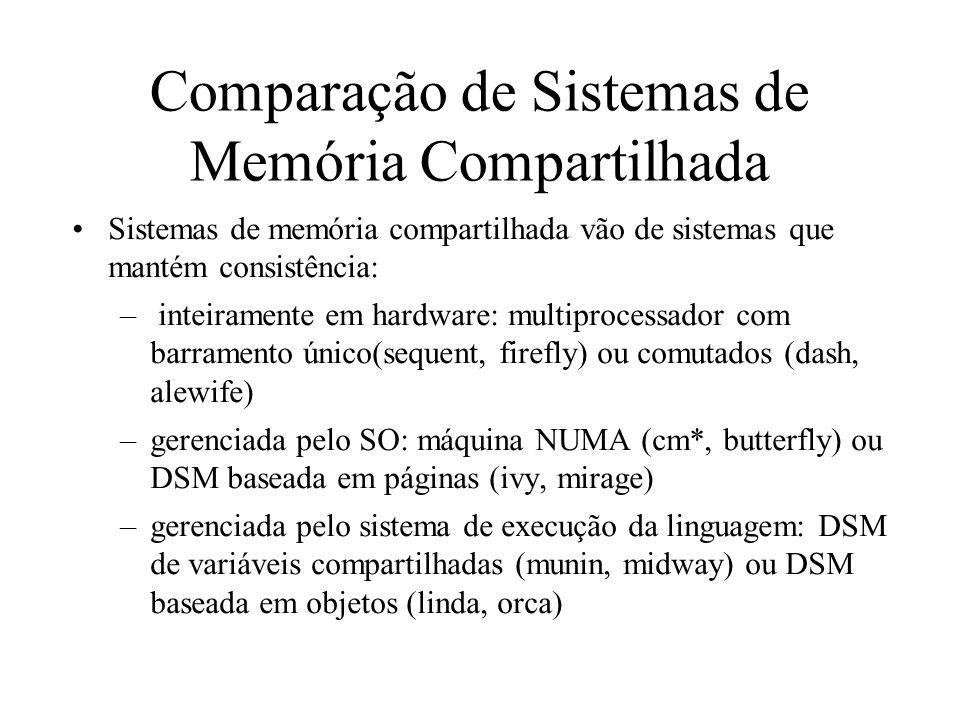 Comparação de Sistemas de Memória Compartilhada Sistemas de memória compartilhada vão de sistemas que mantém consistência: – inteiramente em hardware: