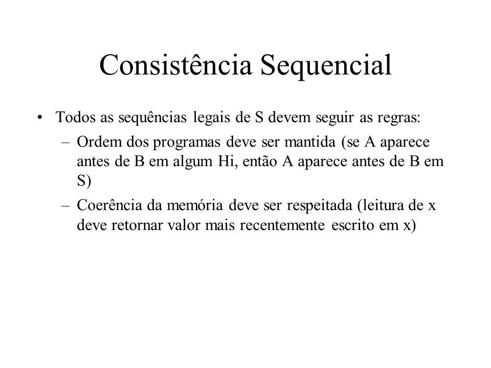 Consistência Sequencial Todos as sequências legais de S devem seguir as regras: –Ordem dos programas deve ser mantida (se A aparece antes de B em algu