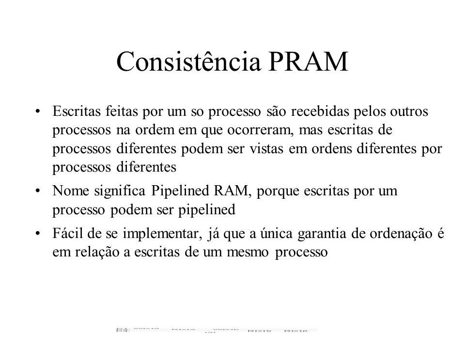 Consistência PRAM Escritas feitas por um so processo são recebidas pelos outros processos na ordem em que ocorreram, mas escritas de processos diferen