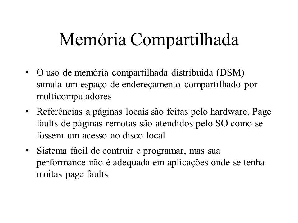 Memória Compartilhada O uso de memória compartilhada distribuída (DSM) simula um espaço de endereçamento compartilhado por multicomputadores Referênci