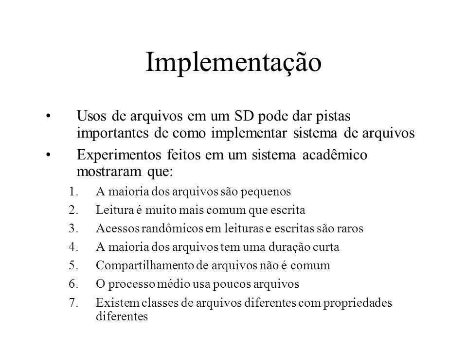 Implementação Usos de arquivos em um SD pode dar pistas importantes de como implementar sistema de arquivos Experimentos feitos em um sistema acadêmic