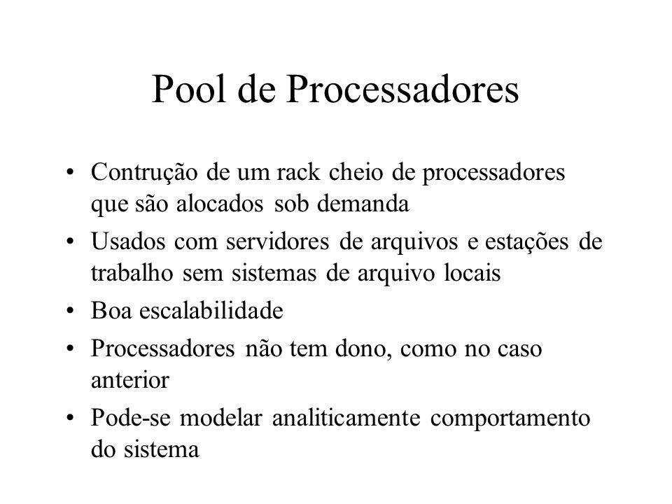 Pool de Processadores Contrução de um rack cheio de processadores que são alocados sob demanda Usados com servidores de arquivos e estações de trabalh