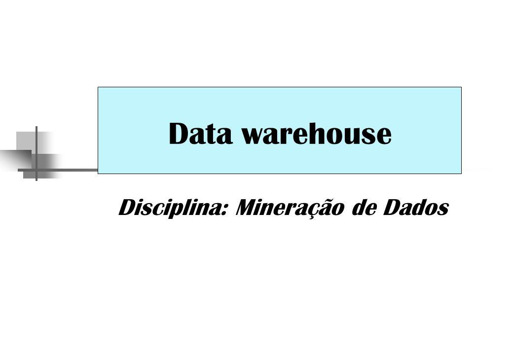 Data warehouse Disciplina: Mineração de Dados
