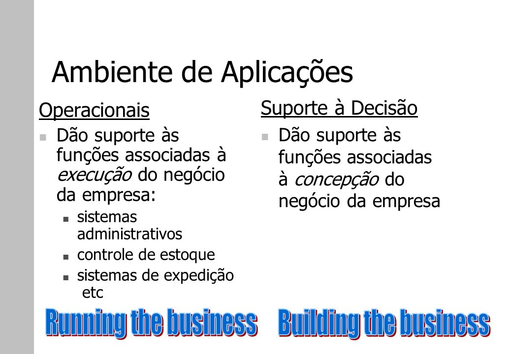 Ambiente de Aplicações Operacionais Dão suporte às funções associadas à execução do negócio da empresa: sistemas administrativos controle de estoque s