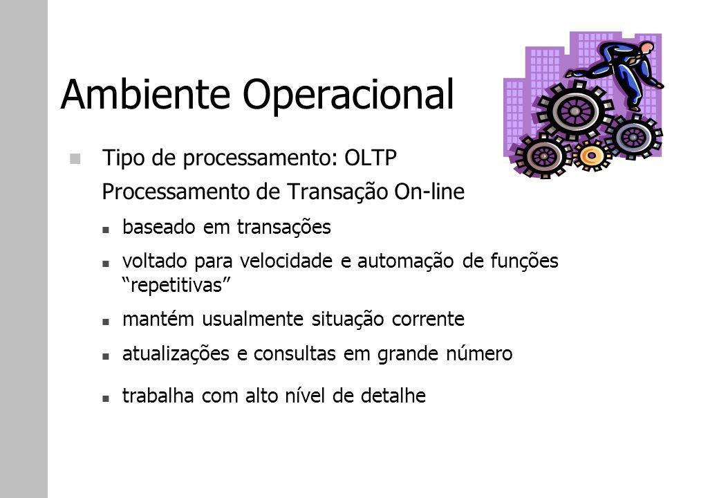 Ambiente Operacional Tipo de processamento: OLTP Processamento de Transação On-line baseado em transações voltado para velocidade e automação de funçõ
