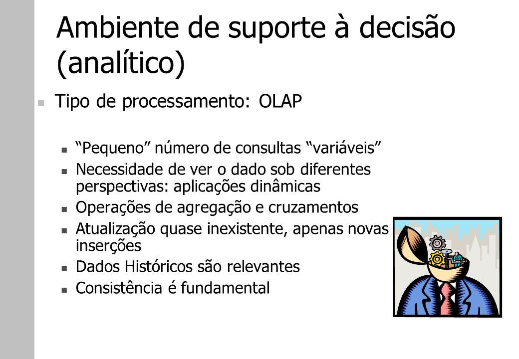 Ambiente de suporte à decisão (analítico) Tipo de processamento: OLAP Pequeno número de consultas variáveis Necessidade de ver o dado sob diferentes p