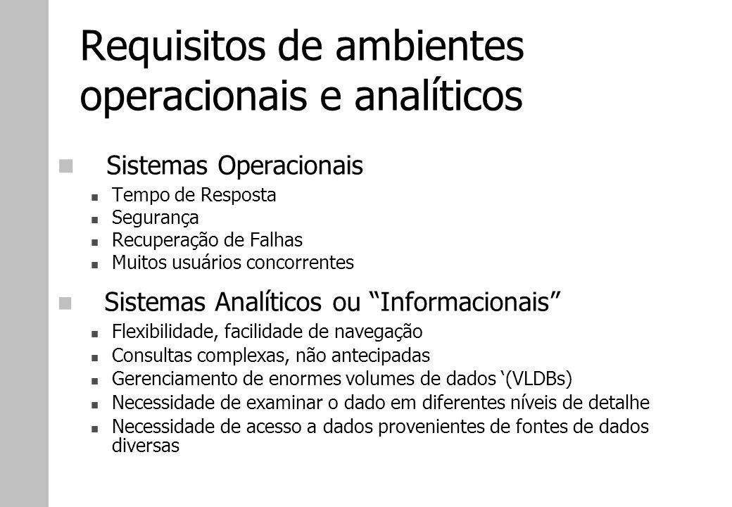 Requisitos de ambientes operacionais e analíticos Sistemas Operacionais Tempo de Resposta Segurança Recuperação de Falhas Muitos usuários concorrentes