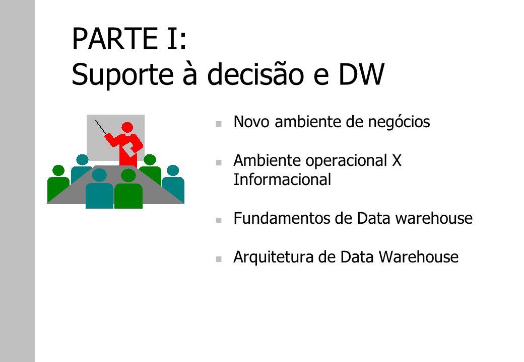PARTE I: Suporte à decisão e DW Novo ambiente de negócios Ambiente operacional X Informacional Fundamentos de Data warehouse Arquitetura de Data Wareh