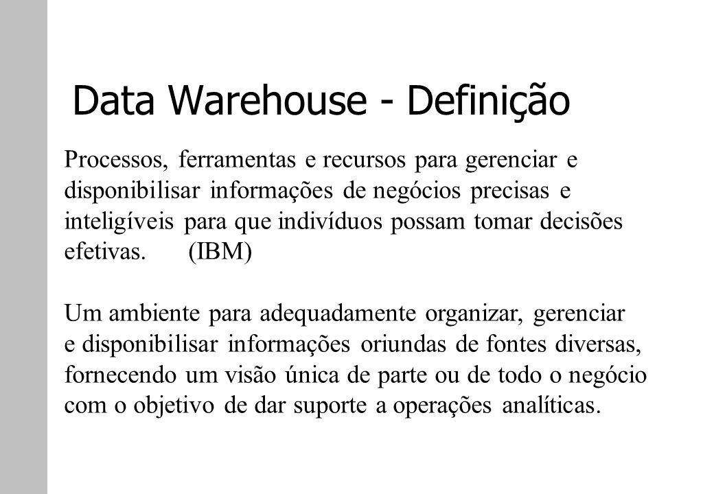 Data Warehouse - Definição Processos, ferramentas e recursos para gerenciar e disponibilisar informações de negócios precisas e inteligíveis para que