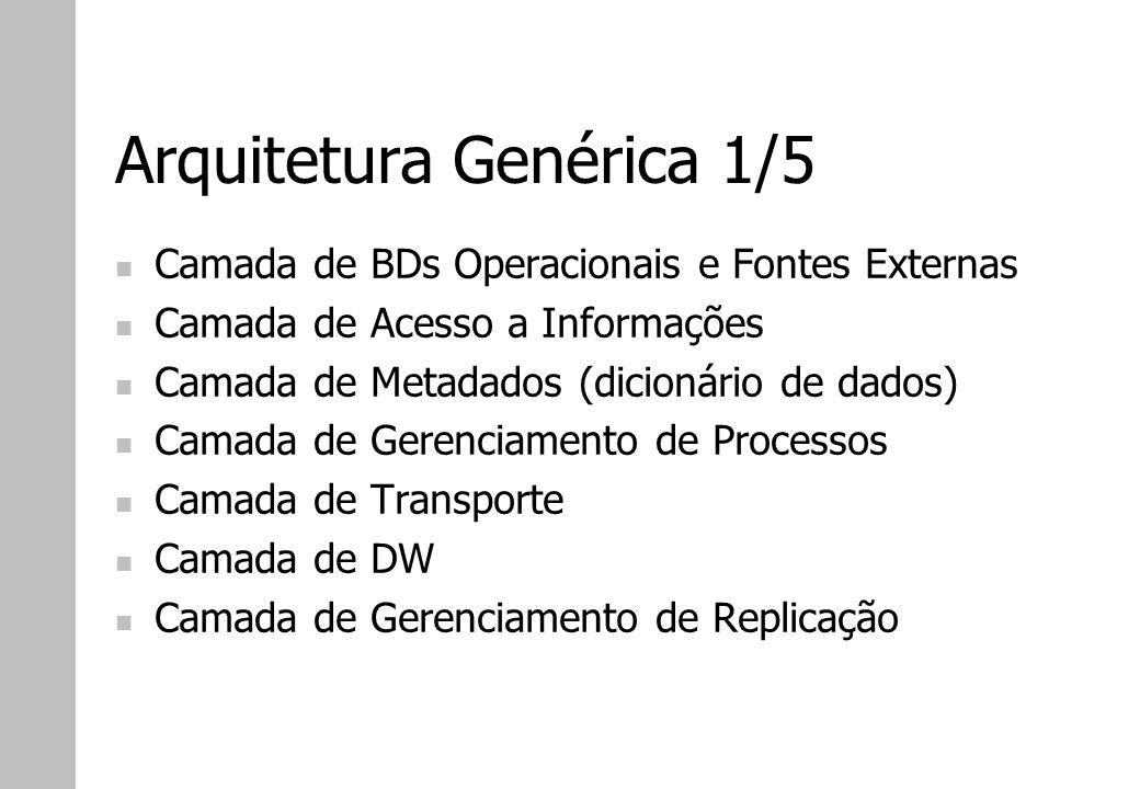 Arquitetura Genérica 1/5 Camada de BDs Operacionais e Fontes Externas Camada de Acesso a Informações Camada de Metadados (dicionário de dados) Camada