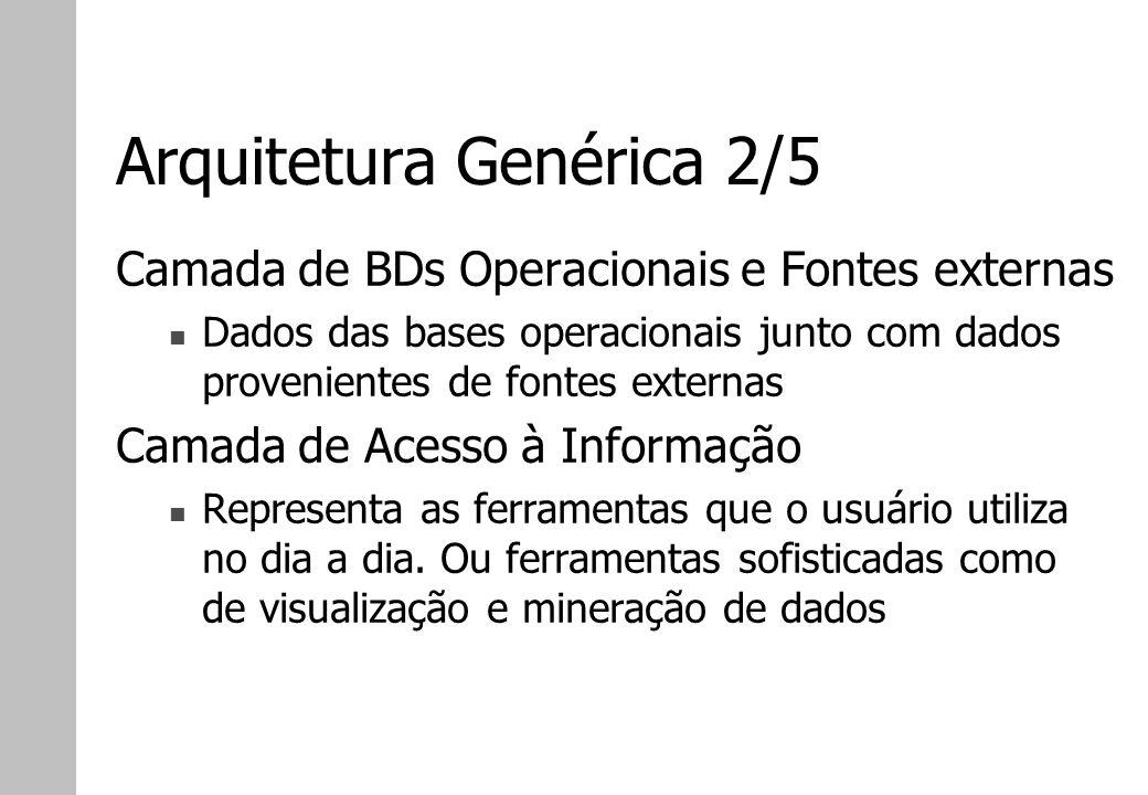 Arquitetura Genérica 2/5 Camada de BDs Operacionais e Fontes externas Dados das bases operacionais junto com dados provenientes de fontes externas Cam