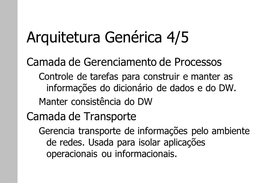 Arquitetura Genérica 4/5 Camada de Gerenciamento de Processos Controle de tarefas para construir e manter as informações do dicionário de dados e do D