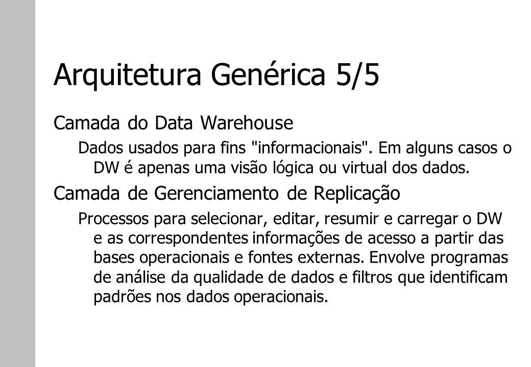 Arquitetura Genérica 5/5 Camada do Data Warehouse Dados usados para fins