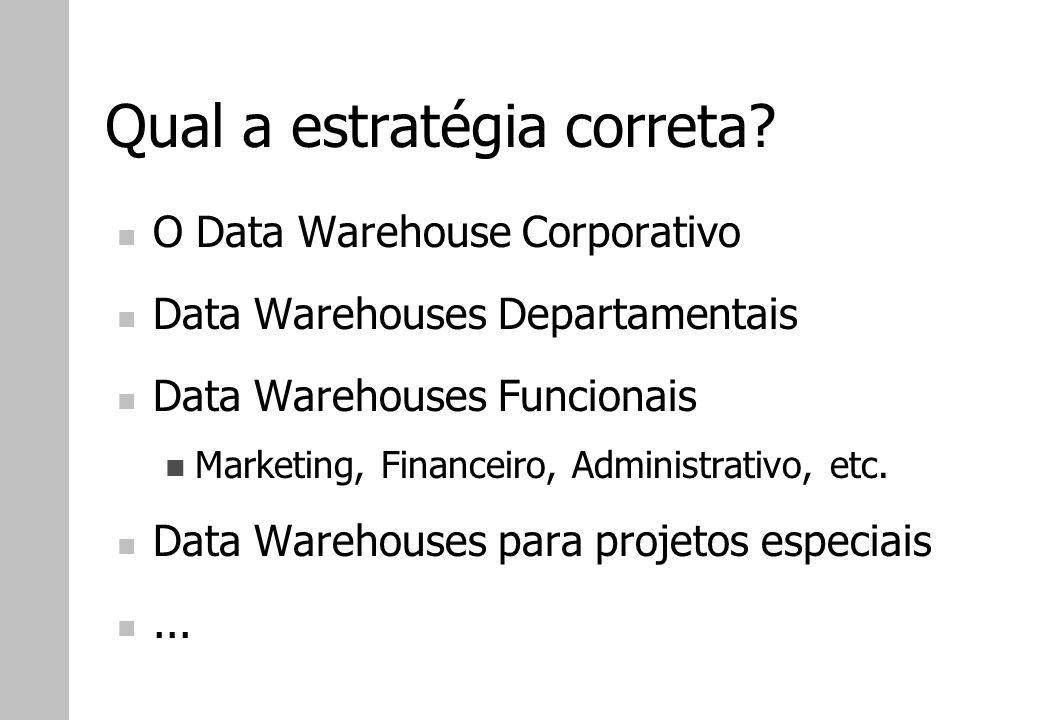 Qual a estratégia correta? O Data Warehouse Corporativo Data Warehouses Departamentais Data Warehouses Funcionais Marketing, Financeiro, Administrativ