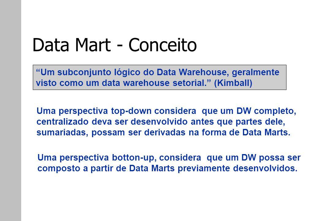 Data Mart - Conceito Um subconjunto lógico do Data Warehouse, geralmente visto como um data warehouse setorial. (Kimball) Uma perspectiva top-down con
