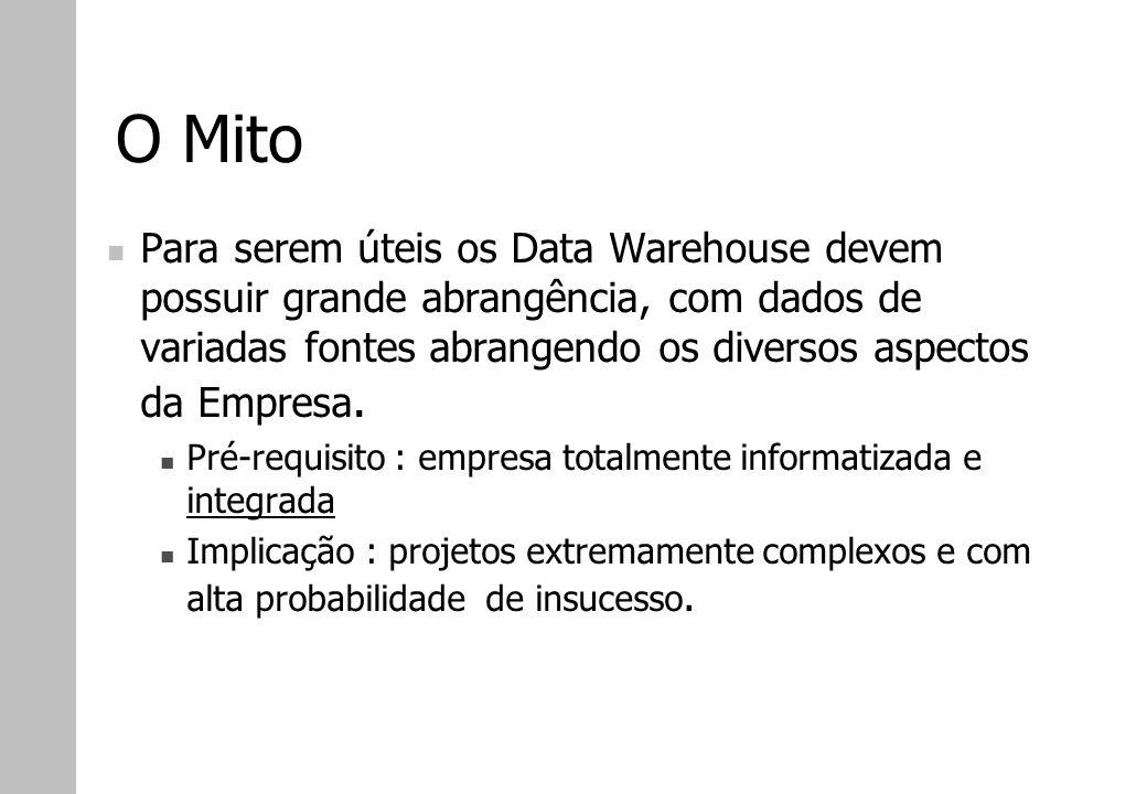 O Mito Para serem úteis os Data Warehouse devem possuir grande abrangência, com dados de variadas fontes abrangendo os diversos aspectos da Empresa. P