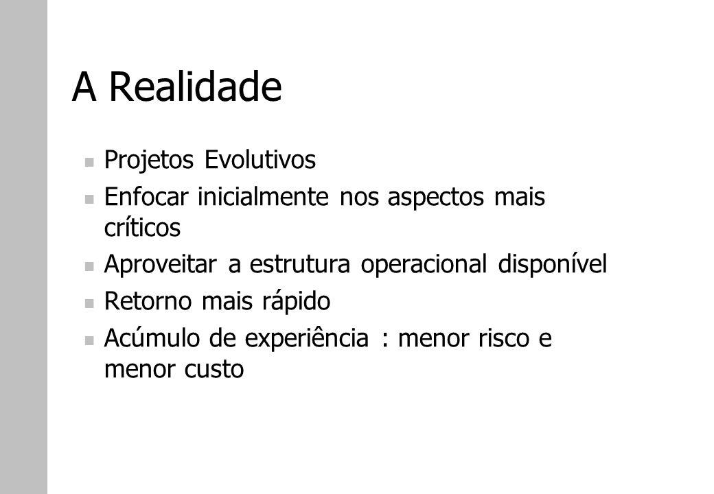 A Realidade Projetos Evolutivos Enfocar inicialmente nos aspectos mais críticos Aproveitar a estrutura operacional disponível Retorno mais rápido Acúm