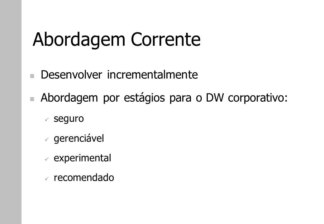 Abordagem Corrente Desenvolver incrementalmente Abordagem por estágios para o DW corporativo: seguro gerenciável experimental recomendado