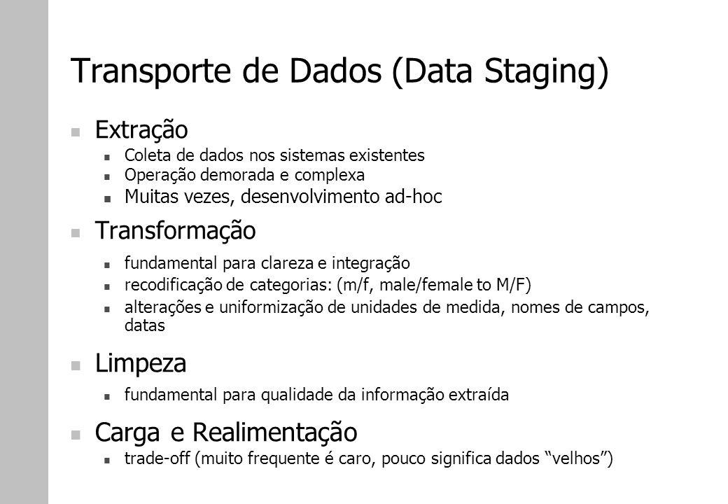 Transporte de Dados (Data Staging) Extração Coleta de dados nos sistemas existentes Operação demorada e complexa Muitas vezes, desenvolvimento ad-hoc