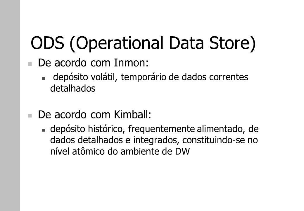ODS (Operational Data Store) De acordo com Inmon: depósito volátil, temporário de dados correntes detalhados De acordo com Kimball: depósito histórico