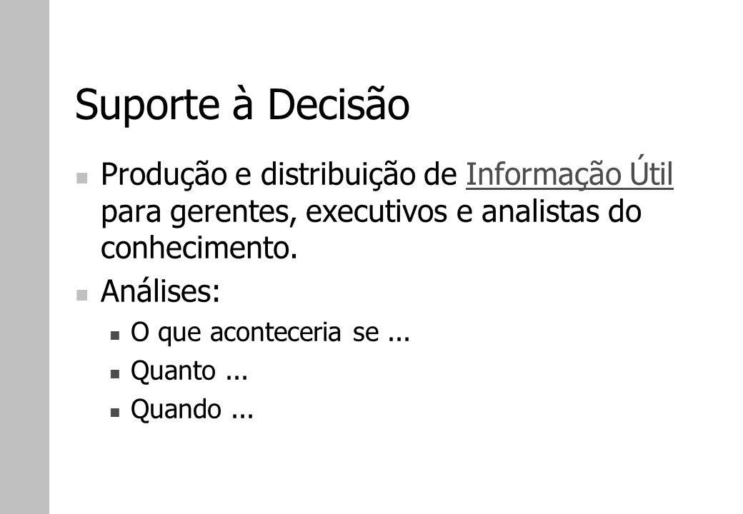 Data Warehouse de acordo com Bill Inmon Sistemas Operativos Integração e Transformação - Integração - Granularidade - Transferência de Dados - Alimentação do Metadados - Informações - Decisões Gerenciais - Decisões de Longo Prazo - Análises Históricas - Análises de Tendências - Análises Integradas - Coletar dados detalhados - Editar dados - Interação imediata cliente - Entrada de Dados Data Warehouse A Fábrica de Informações
