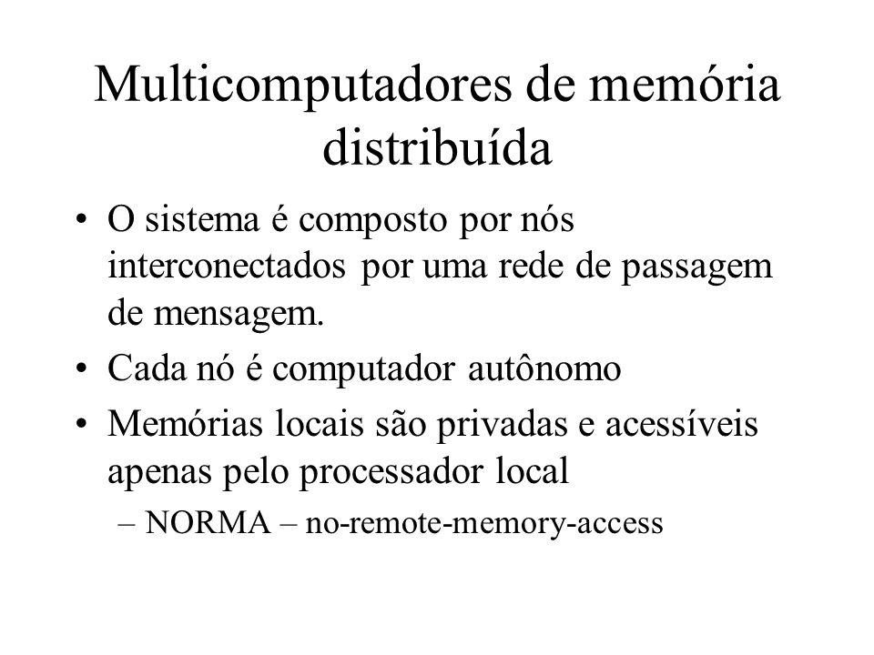 Multicomputadores de memória distribuída O sistema é composto por nós interconectados por uma rede de passagem de mensagem.